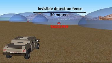 Long distance metal detector SNOOPER