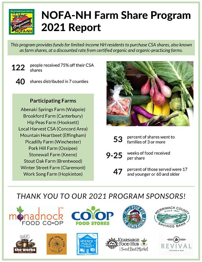 2021 Farm Share Program Flyer.png