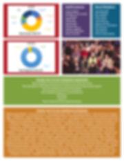 NOFANH Annual Report 02122019 p2.jpg