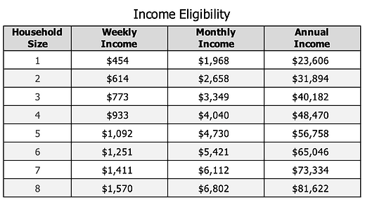 income-eligibility.png