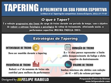 Tapering - Estratégias