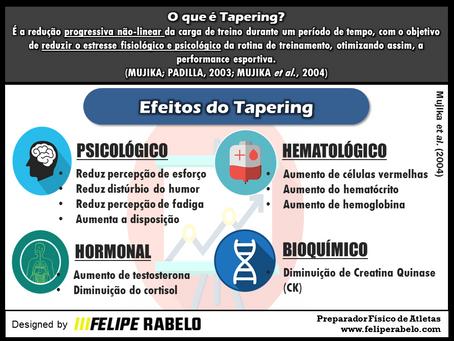 Efeitos do Tapering