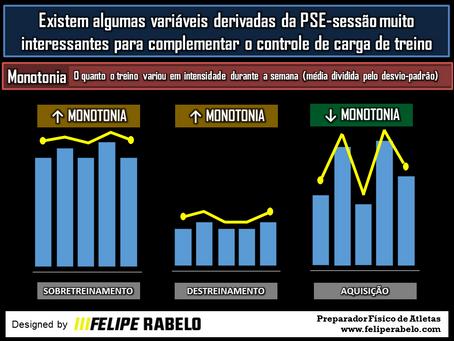 Variáveis derivadas da PSE - Sessão