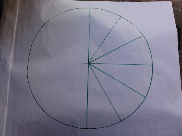 Shows one half of the 12-wedge circle.