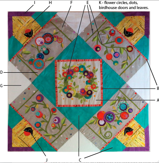 Project-J:  Quilt-Along fabric layout
