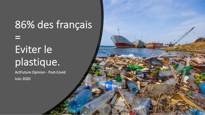 En post-Covid-19, 86% des français souhaitent éviter le plastique.