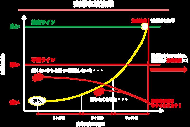 東かりき_交通事故.png