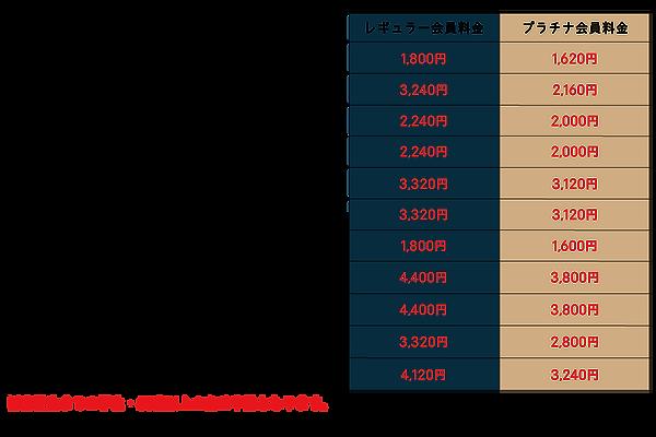 東かりき_プリカ料金表_モバイル.png