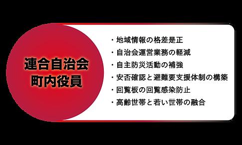 4つの輪_C_連合自治会.png
