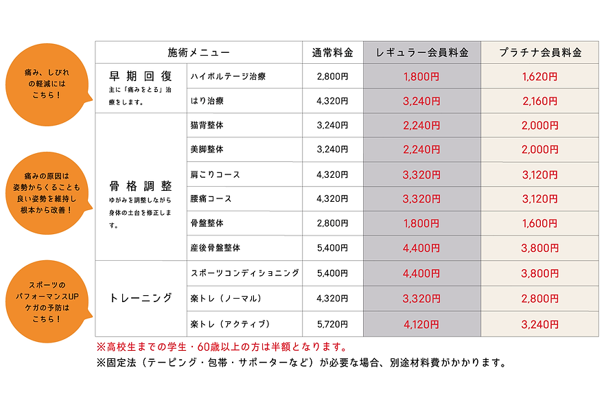 東かりき_プリカ料金表.png