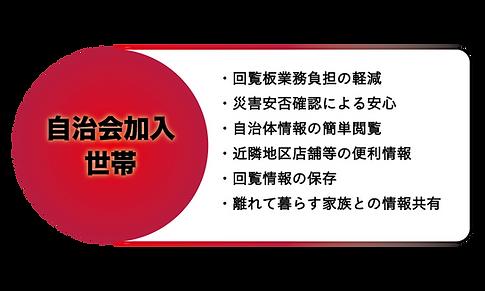 4つの輪_C_自治会加入.png