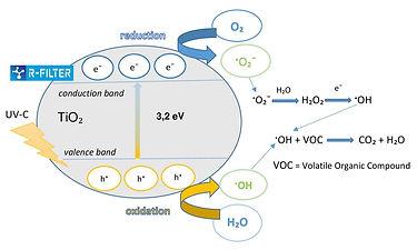 Volatile-Organic-Compounds.jpg