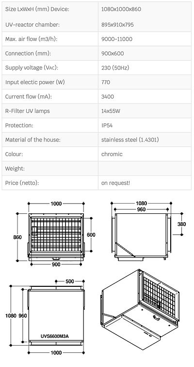 Tabel-UVS-6600-M3A.jpg