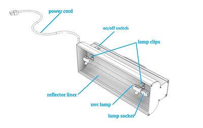 UVC-100-Illustration.jpg