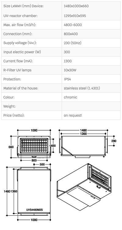Tabel-UVS-4400-M2S.jpg