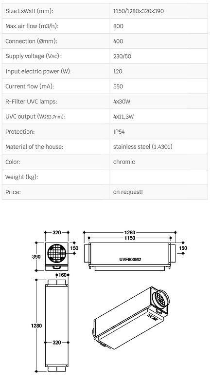 Tabel-UVF-800-M2.jpg