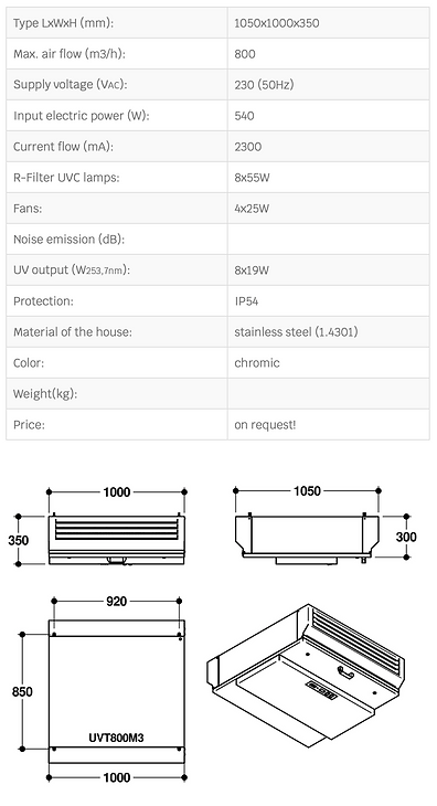 Tabel UVT 800 M3.png