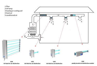 Installation-in-HVAC.jpg