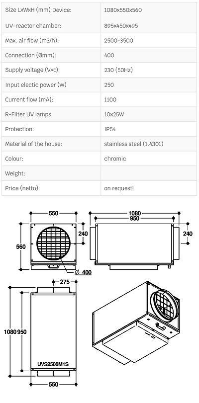 Tabel-UVS-2500-M1S.jpg