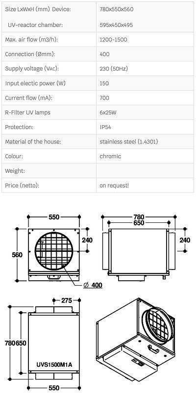 Tabel-UVS-1500-M1A.jpg