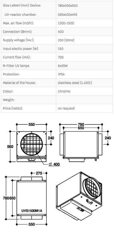 Tabel-UVS-2500-M1A.jpg