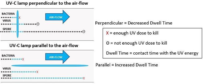 UV-C-Perpendicular-Installation.jpg