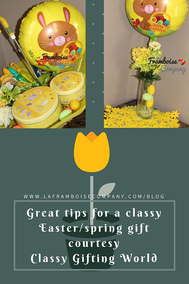 Tips for a classy easterspring gift chocolate dipped fruit in a nutshell easter celebrates the gift of abundant life and hope in the here and now negle Image collections