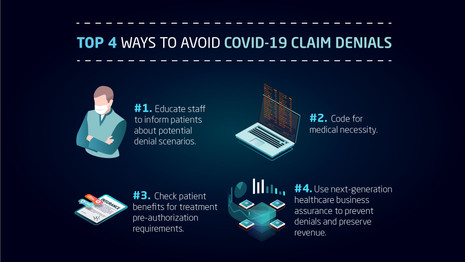 The Top 4 Ways to Avoid COVID-19 Claim Denials
