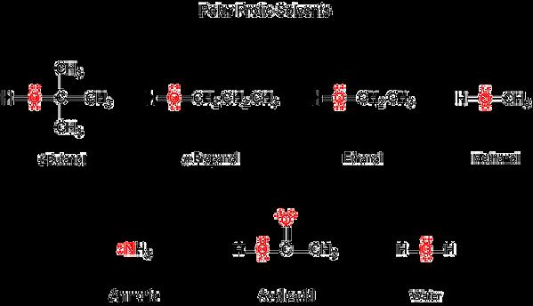 Polar Protic Solvents.png