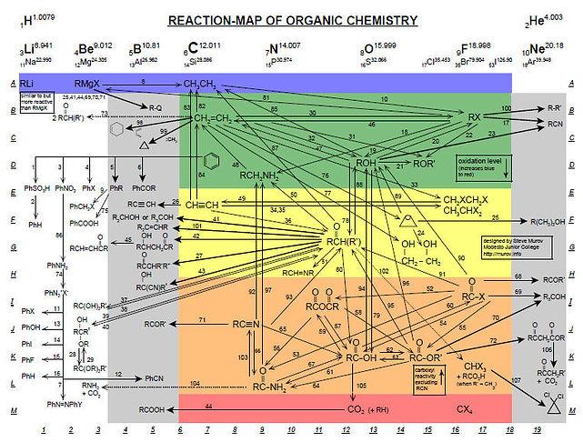 reaction map O chem.jpg