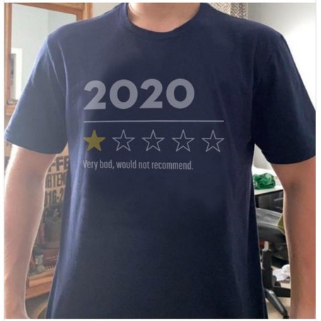 HONEST REVIEW OF 2020...