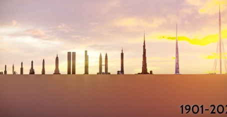 EVOLUTION OF THE WORLDS TALLEST BUILDING 1909-2022...