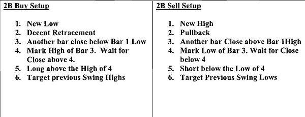 trading-2b-pattern-2.jpg