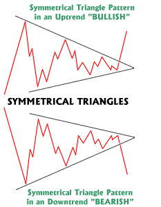 symmetricaltriangles.png