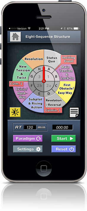Story Compass app - screen shot of Eight-Sequence structure - mini movie method - Frank Daniel Eight sequence structure