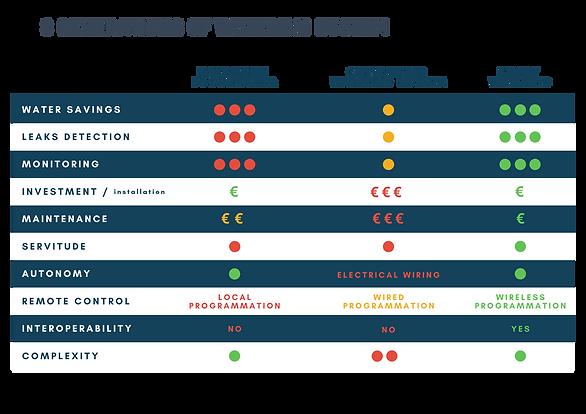 smart-watering.png