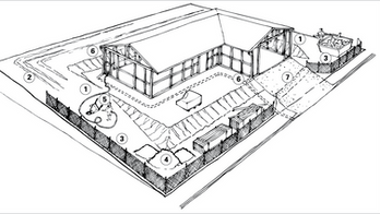 Erosion & Sediment Control Plans