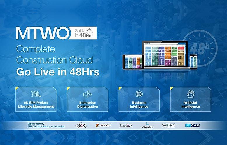 MTWO go live card.jpg