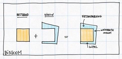 Binkom-verbouwing-concept.jpg