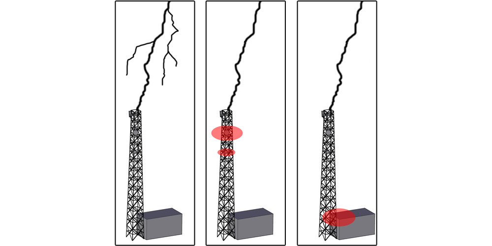 lightning protection telecom tower