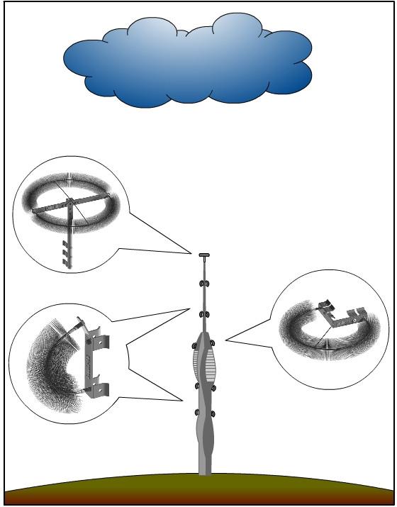 Çamlıca TV Kulesi EvoDis Yıldırım Engelleme Sistemi