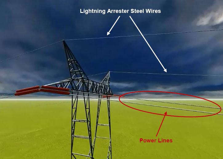 Lightning arresters over transmission lines