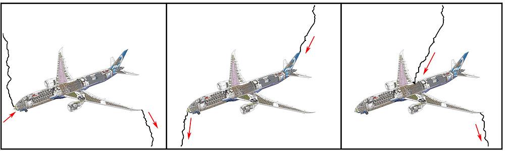 Uçaklara Yıldırım Düşmesi