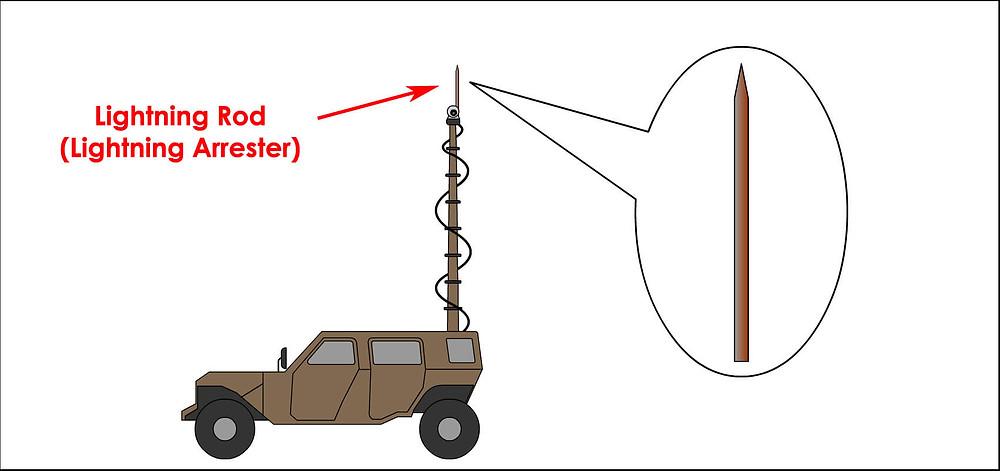 Telescopic Mast - Lightning Rod