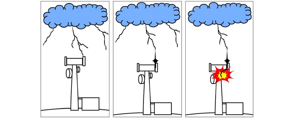 Lightning strike on telecom tower with lightning arrester