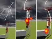Blitzschutz für Telekommunikationstürme