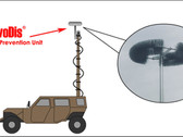 Telescopic Masts Lightning Protection