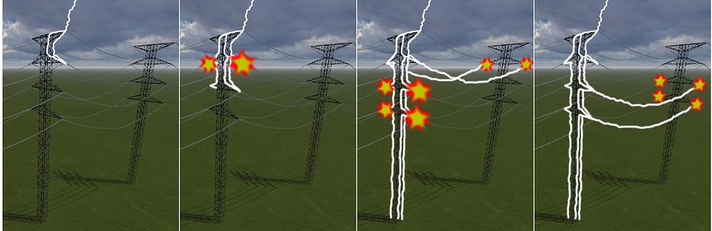 Lightning strike on transmission line