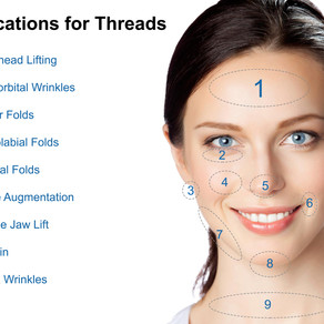 Threadlift – Non-Invasive Treatment To Tighten Skin And Reduce Wrinkles