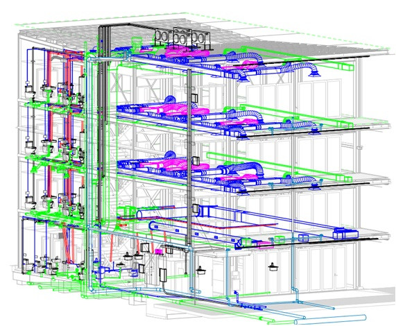 What Is BIM Anyway?